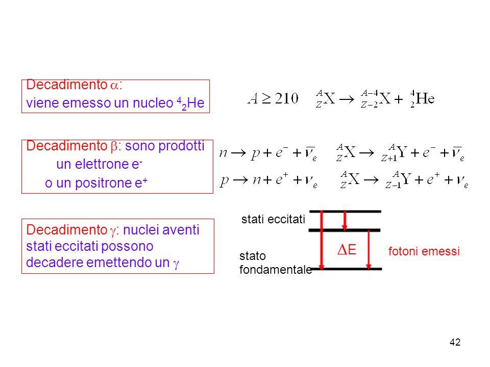42 Decadimento : viene emesso un nucleo 4 2 He Decadimento : sono prodotti un elettrone e - o un positrone e + Decadimento : nuclei aventi stati eccit