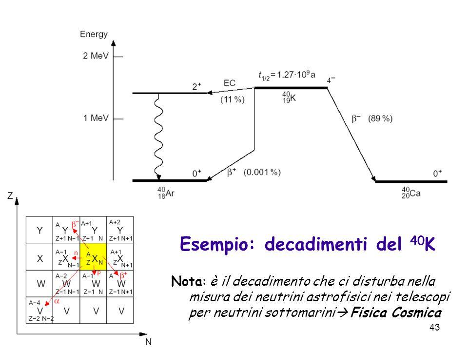 43 Esempio: decadimenti del 40 K Nota: è il decadimento che ci disturba nella misura dei neutrini astrofisici nei telescopi per neutrini sottomarini F