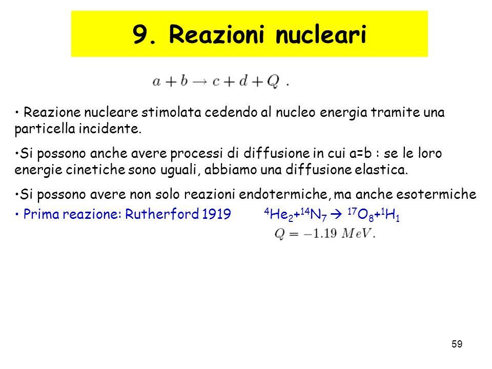 59 Reazione nucleare stimolata cedendo al nucleo energia tramite una particella incidente. Si possono anche avere processi di diffusione in cui a=b :