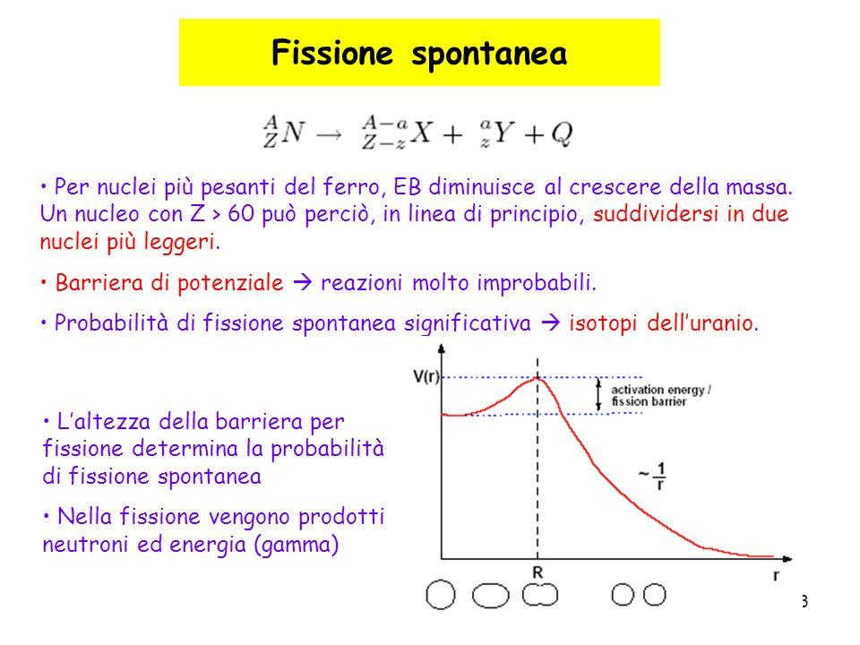 63 Per nuclei più pesanti del ferro, EB diminuisce al crescere della massa. Un nucleo con Z > 60 può perciò, in linea di principio, suddividersi in du