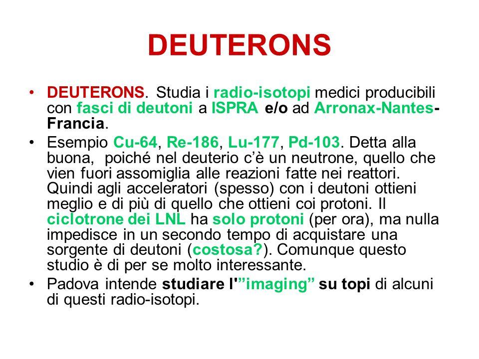 DEUTERONS DEUTERONS. Studia i radio-isotopi medici producibili con fasci di deutoni a ISPRA e/o ad Arronax-Nantes- Francia. Esempio Cu-64, Re-186, Lu-