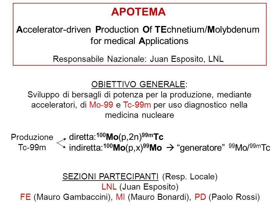 APOTEMA Accelerator-driven Production Of TEchnetium/Molybdenum for medical Applications Responsabile Nazionale: Juan Esposito, LNL OBIETTIVO GENERALE: Sviluppo di bersagli di potenza per la produzione, mediante acceleratori, di Mo-99 e Tc-99m per uso diagnostico nella medicina nucleare SEZIONI PARTECIPANTI (Resp.