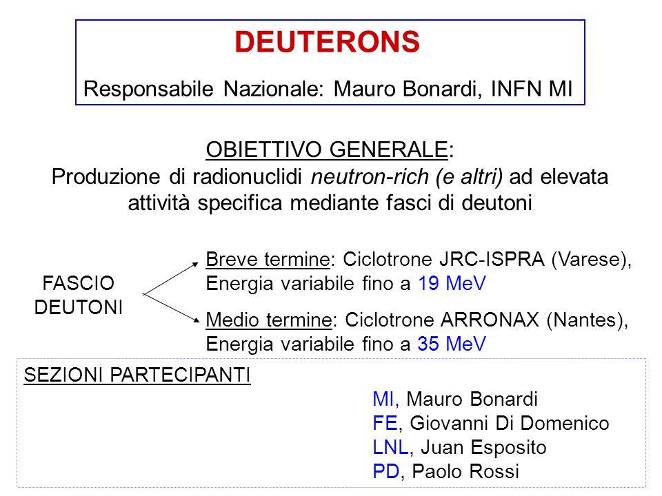 DEUTERONS Responsabile Nazionale: Mauro Bonardi, INFN MI OBIETTIVO GENERALE: Produzione di radionuclidi neutron-rich (e altri) ad elevata attività spe