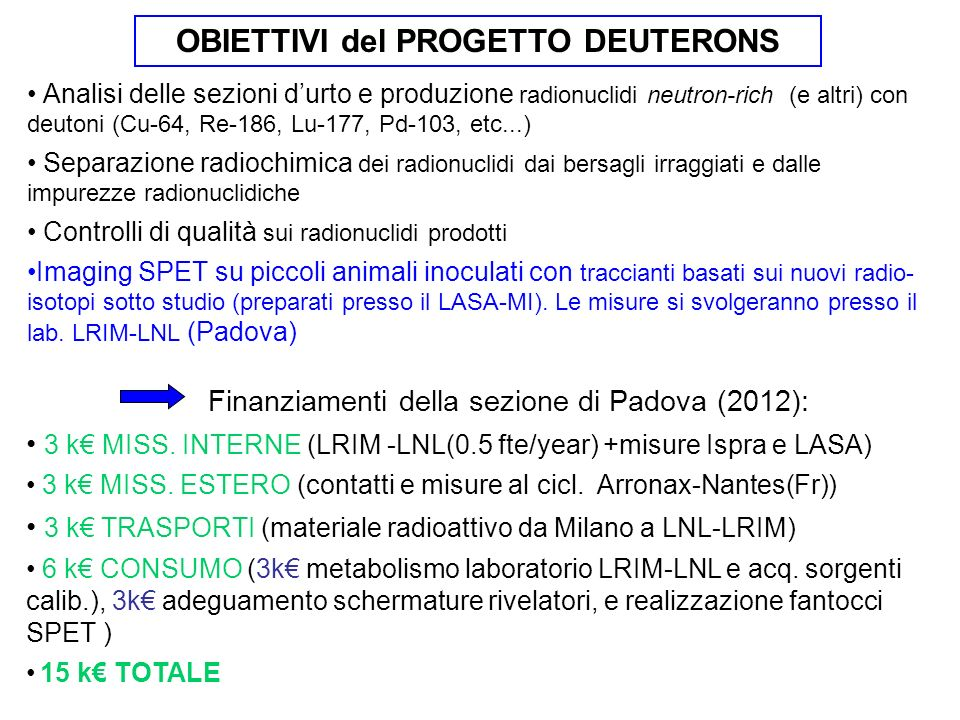OBIETTIVI del PROGETTO DEUTERONS Analisi delle sezioni durto e produzione radionuclidi neutron-rich (e altri) con deutoni (Cu-64, Re-186, Lu-177, Pd-103, etc...) Separazione radiochimica dei radionuclidi dai bersagli irraggiati e dalle impurezze radionuclidiche Controlli di qualità sui radionuclidi prodotti Imaging SPET su piccoli animali inoculati con traccianti basati sui nuovi radio- isotopi sotto studio (preparati presso il LASA-MI).