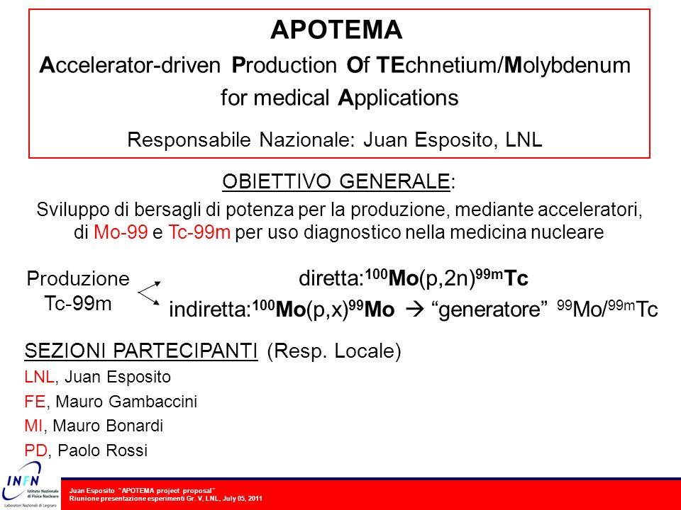 Juan Esposito APOTEMA project proposal Riunione presentazione esperimenti Gr. V, LNL, July 05, 2011 APOTEMA Accelerator-driven Production Of TEchnetiu