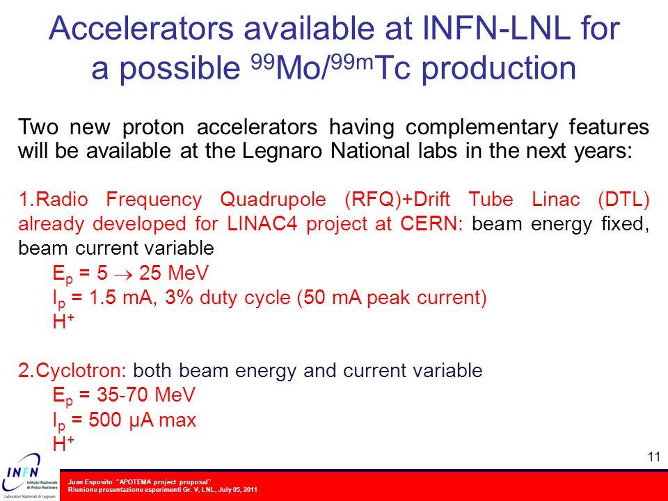 Juan Esposito APOTEMA project proposal Riunione presentazione esperimenti Gr. V, LNL, July 05, 2011 11 Accelerators available at INFN-LNL for a possib