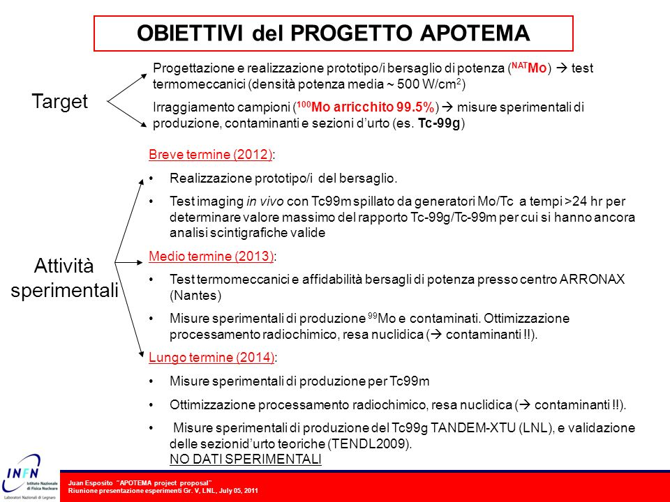 Juan Esposito APOTEMA project proposal Riunione presentazione esperimenti Gr. V, LNL, July 05, 2011 Target Progettazione e realizzazione prototipo/i b