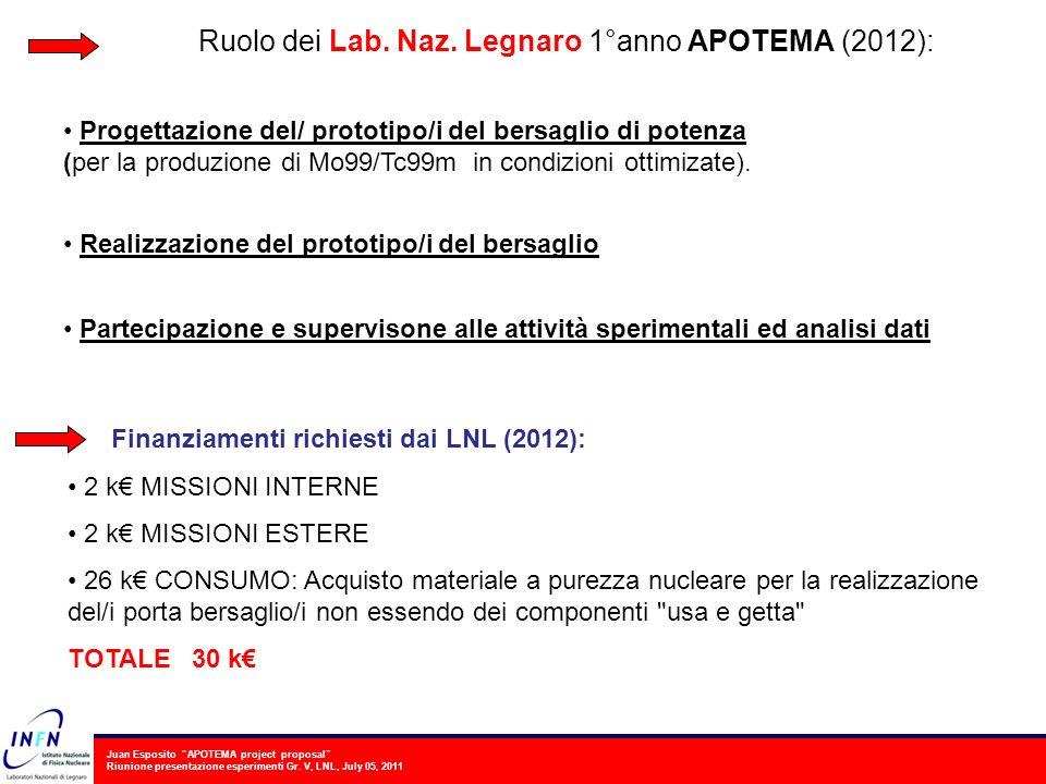 Juan Esposito APOTEMA project proposal Riunione presentazione esperimenti Gr. V, LNL, July 05, 2011 Ruolo dei Lab. Naz. Legnaro 1°anno APOTEMA (2012):
