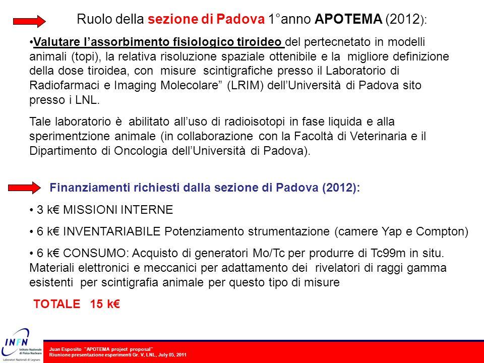 Juan Esposito APOTEMA project proposal Riunione presentazione esperimenti Gr. V, LNL, July 05, 2011 Ruolo della sezione di Padova 1°anno APOTEMA (2012