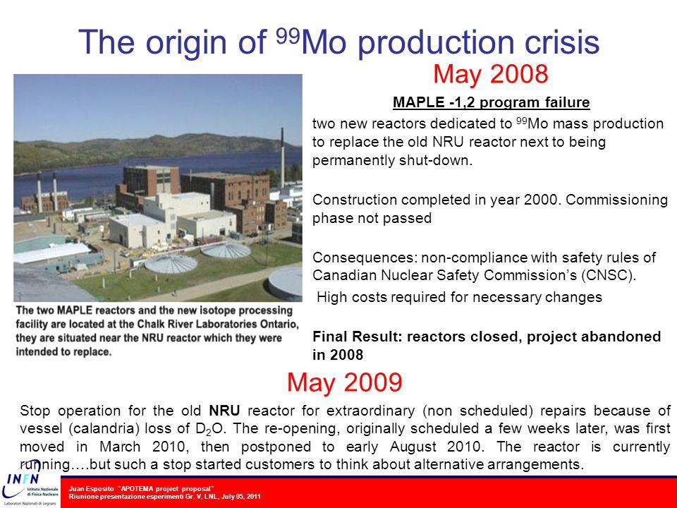 Juan Esposito APOTEMA project proposal Riunione presentazione esperimenti Gr. V, LNL, July 05, 2011 The origin of 99 Mo production crisis May 2008 MAP