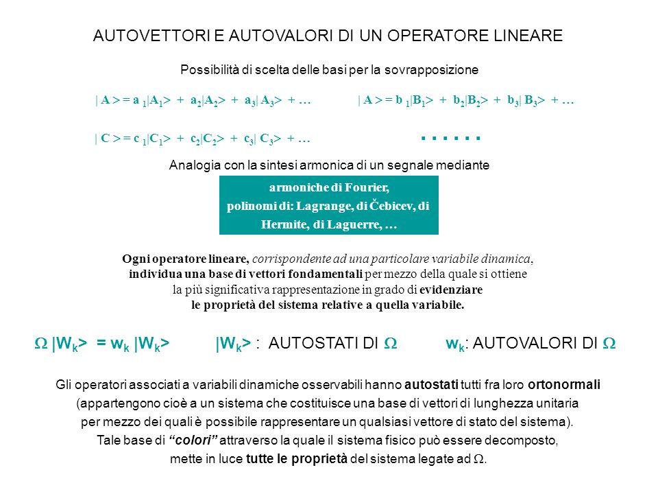 AUTOVETTORI E AUTOVALORI DI UN OPERATORE LINEARE | A = a 1 |A 1 + a 2 |A 2 + a 3 | A 3 + | A = b 1 |B 1 + b 2 |B 2 + b 3 | B 3 + Possibilità di scelta