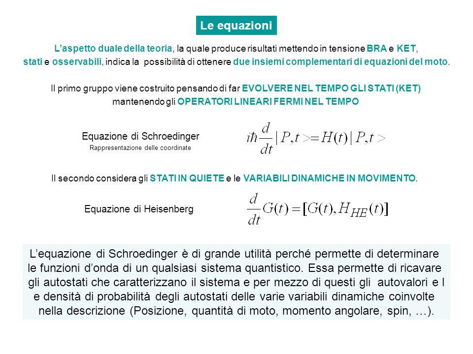 Le equazioni Laspetto duale della teoria, la quale produce risultati mettendo in tensione BRA e KET, stati e osservabili, indica la possibilità di ott