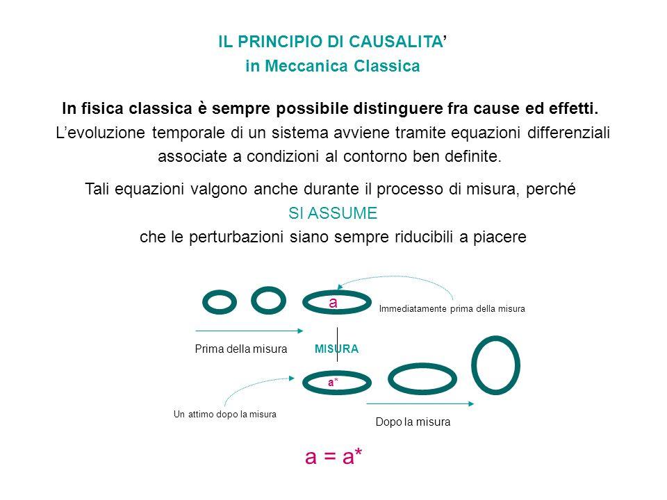 IL PRINCIPIO DI CAUSALITA in Meccanica Classica In fisica classica è sempre possibile distinguere fra cause ed effetti. Levoluzione temporale di un si