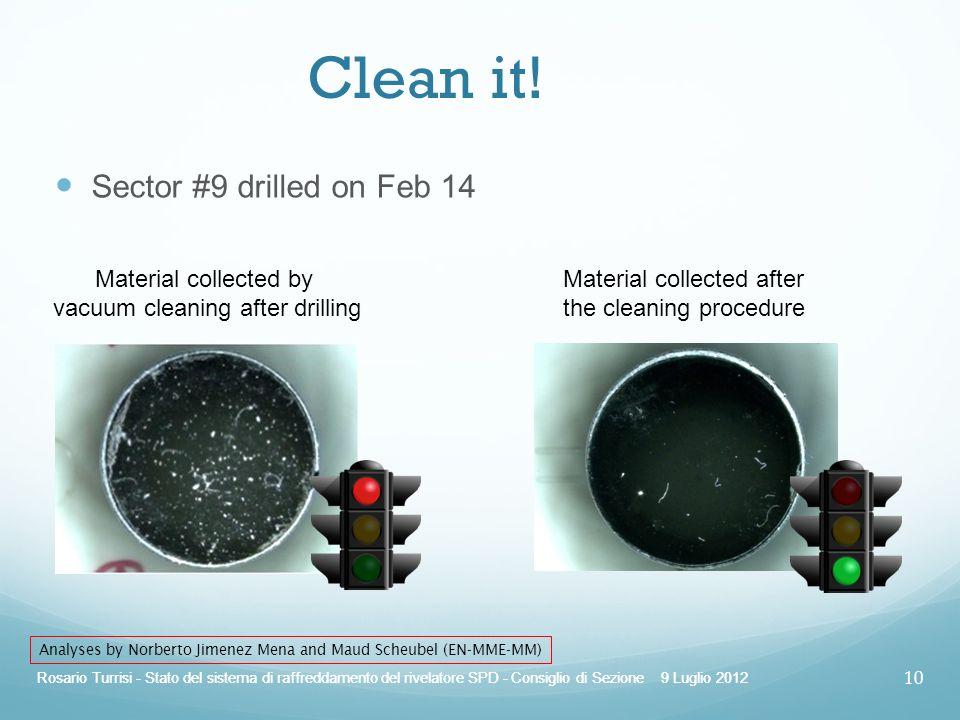 Rosario Turrisi - Stato del sistema di raffreddamento del rivelatore SPD - Consiglio di Sezione 9 Luglio 2012 Clean it.