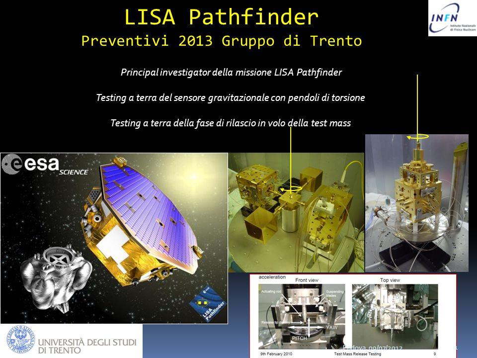 LISA Pathfinder Preventivi 2013 Gruppo di Trento Principal investigator della missione LISA Pathfinder Testing a terra del sensore gravitazionale con pendoli di torsione Testing a terra della fase di rilascio in volo della test mass Padova, 09/07/2012 1