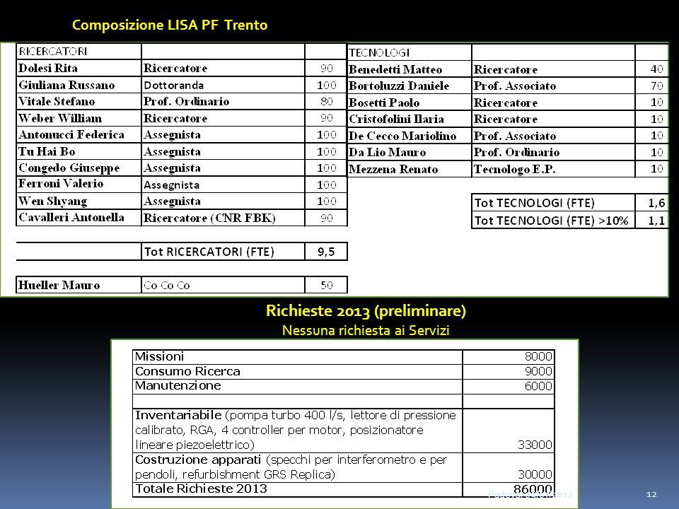 Richieste 2013 (preliminare) Nessuna richiesta ai Servizi Composizione LISA PF Trento Padova, 09/07/2012 12
