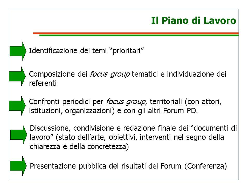 Il Piano di Lavoro Identificazione dei temi prioritari Composizione dei focus group tematici e individuazione dei referenti Confronti periodici per focus group, territoriali (con attori, istituzioni, organizzazioni) e con gli altri Forum PD.
