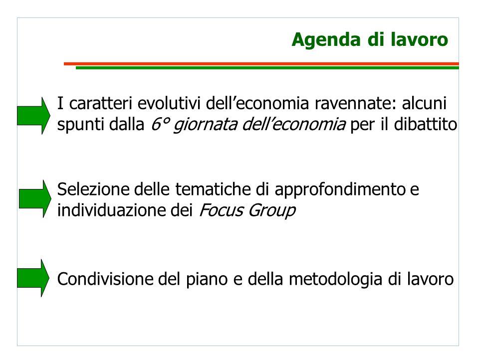 Agenda di lavoro I caratteri evolutivi delleconomia ravennate: alcuni spunti dalla 6° giornata delleconomia per il dibattito Condivisione del piano e della metodologia di lavoro Selezione delle tematiche di approfondimento e individuazione dei Focus Group