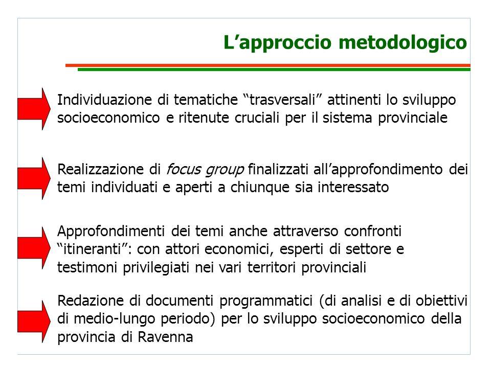 La crescita economica/1 Provincia di Ravenna: Totale Imprese attive = 38.194 Variazione 2007/2000 Totale imprese = +1,4% Variazione 2007/2000 imprese manifatturiere = +0,2%