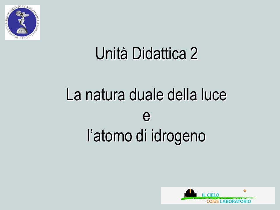 Unità Didattica 2 La natura duale della luce e latomo di idrogeno