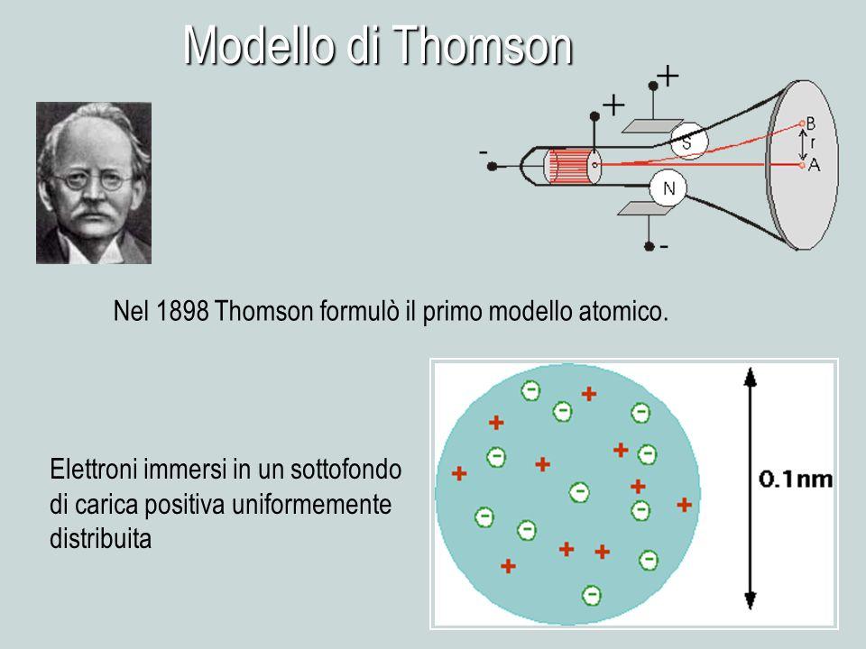 Modello di Thomson Nel 1898 Thomson formulò il primo modello atomico. Elettroni immersi in un sottofondo di carica positiva uniformemente distribuita