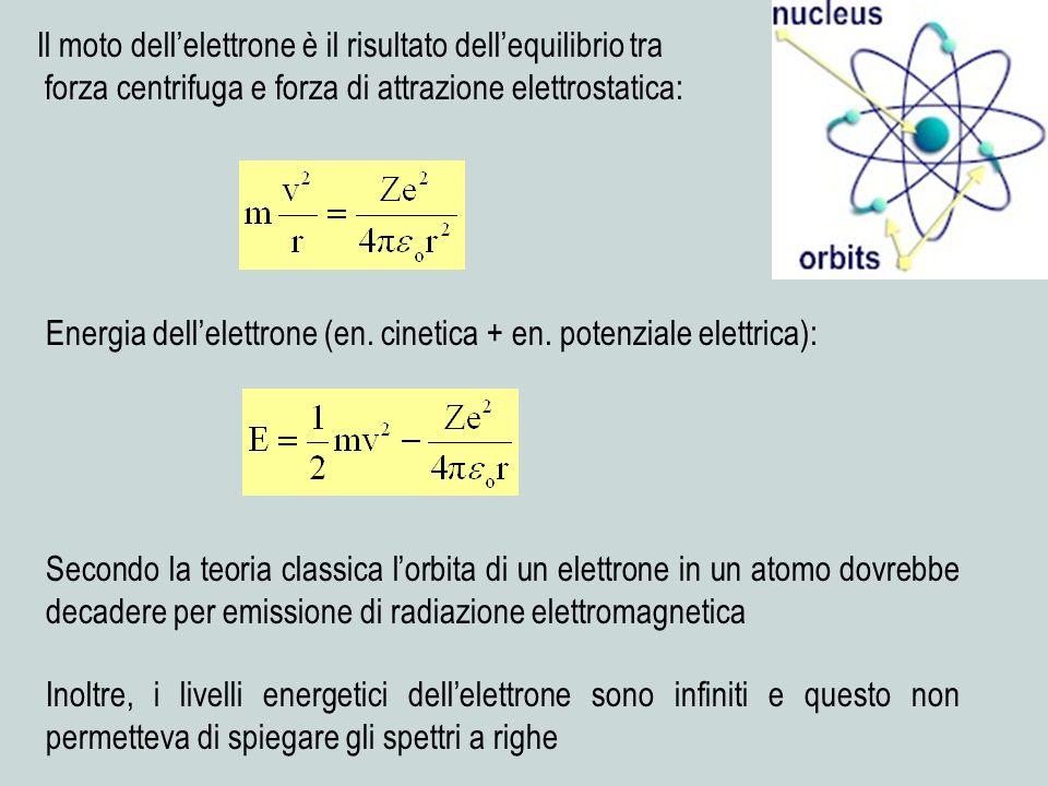 Il moto dellelettrone è il risultato dellequilibrio tra forza centrifuga e forza di attrazione elettrostatica: Energia dellelettrone (en. cinetica + e