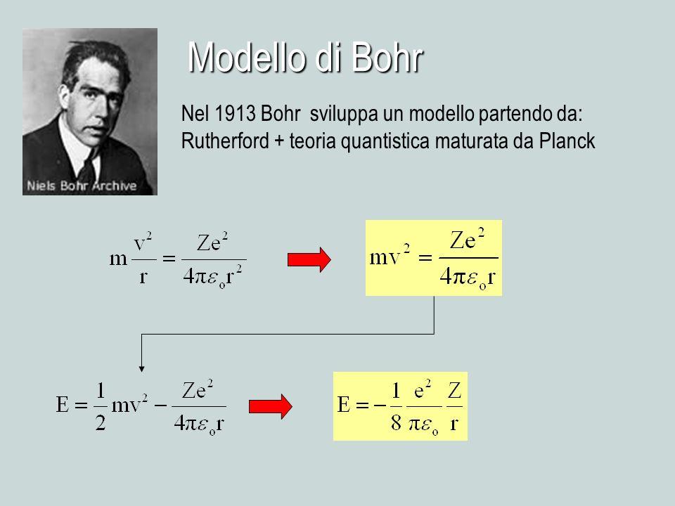 Modello di Bohr Nel 1913 Bohr sviluppa un modello partendo da: Rutherford + teoria quantistica maturata da Planck