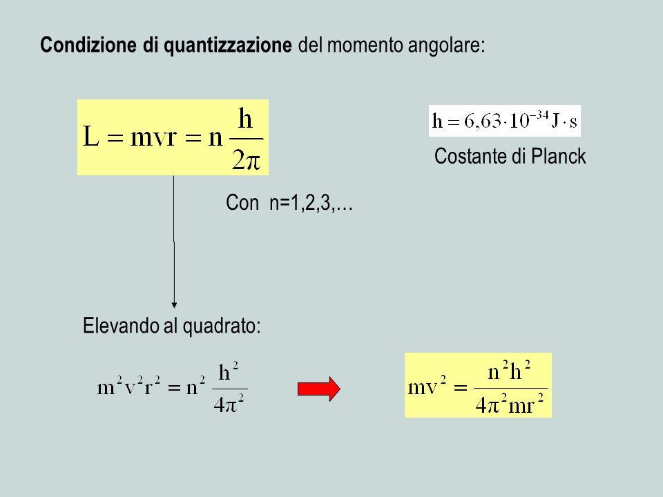 Condizione di quantizzazione del momento angolare: Con n=1,2,3,… Costante di Planck Elevando al quadrato: