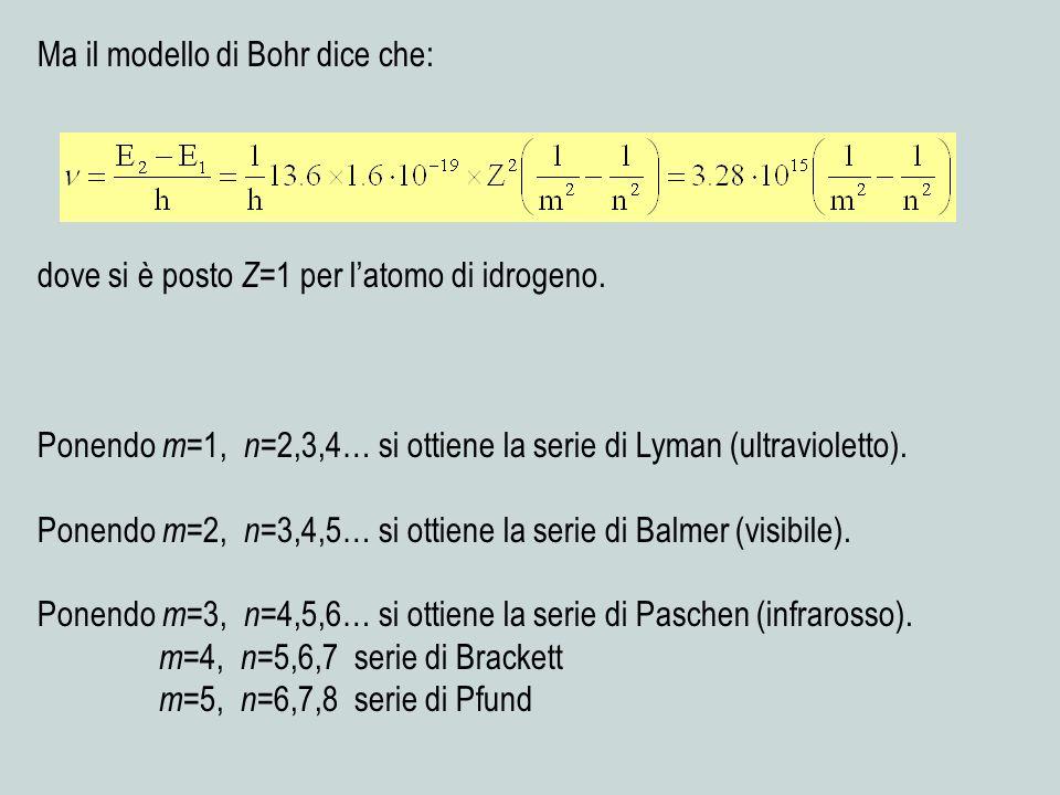 Ma il modello di Bohr dice che: dove si è posto Z =1 per latomo di idrogeno. Ponendo m =1, n =2,3,4… si ottiene la serie di Lyman (ultravioletto). Pon
