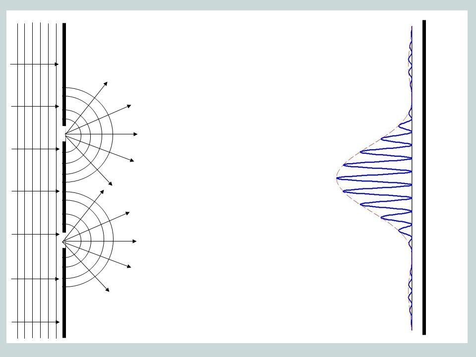 = 620 nm = c / = 4.8 x 10 14 Hz V = 104 mV Frequenza (x 10 14 Hz) Potenziale (mV)