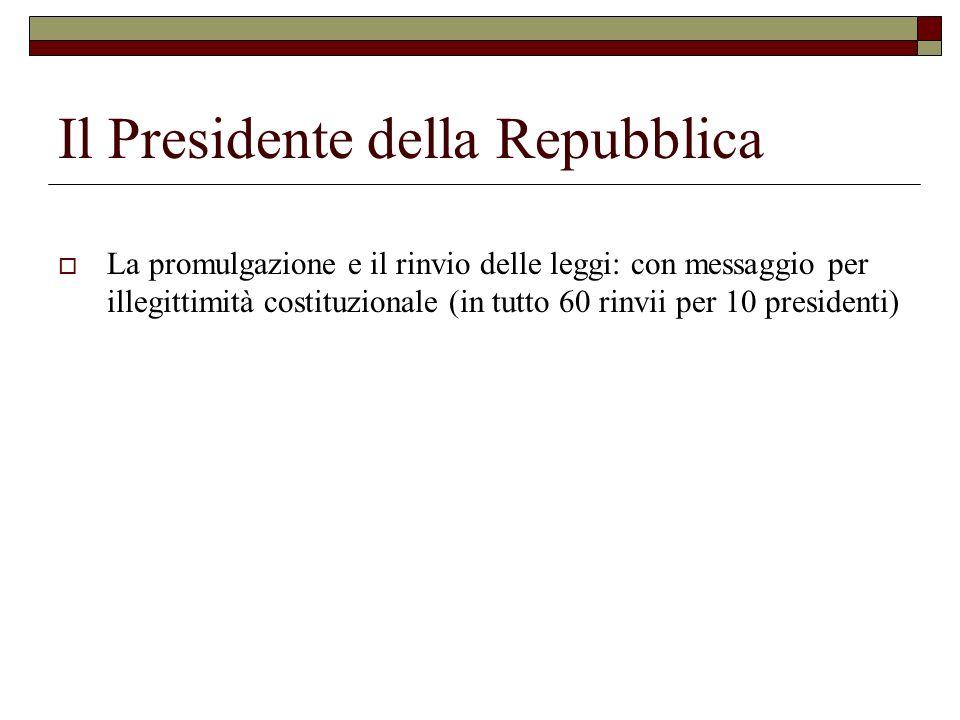 Il Presidente della Repubblica La promulgazione e il rinvio delle leggi: con messaggio per illegittimità costituzionale (in tutto 60 rinvii per 10 pre