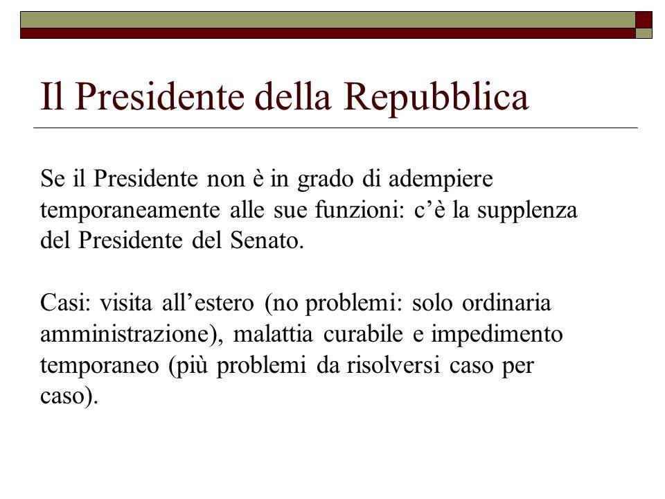 Il Presidente della Repubblica In caso di morte, dimissioni e impedimento permanente devono essere indette nuove elezioni del Presidente dal Presidente della Camera entro 15 giorni.
