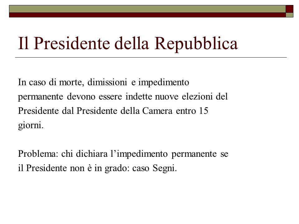 Il Presidente della Repubblica In caso di morte, dimissioni e impedimento permanente devono essere indette nuove elezioni del Presidente dal President