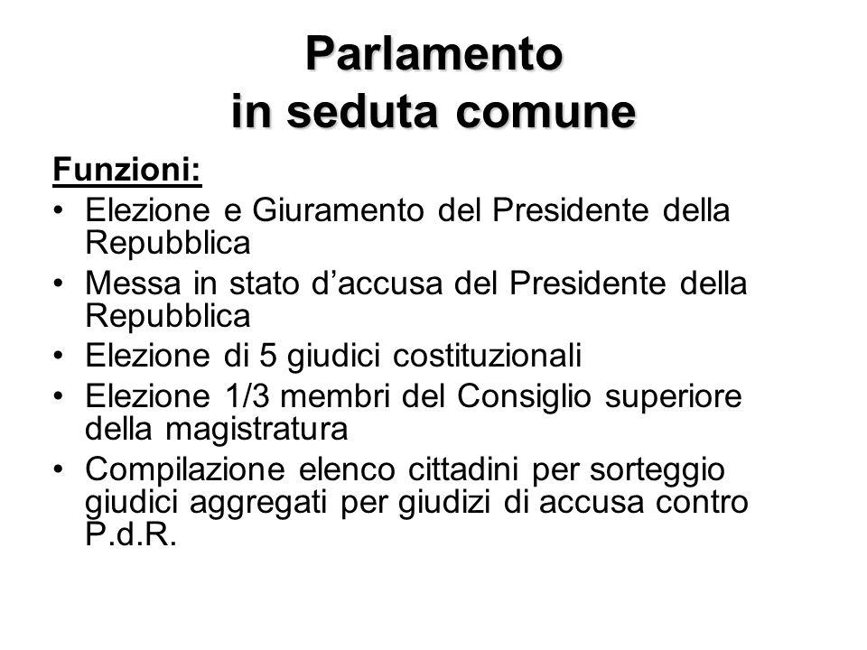 Durata Legislatura: periodo di compreso tra una elezione e laltra Durata normale della legislatura: 5 anni salvo lo scioglimento anticipato
