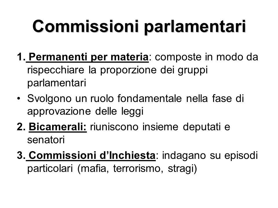 Funzionamento delle Camere Quorum (numero legale): la seduta è valida se è presente la metà più uno dei componenti