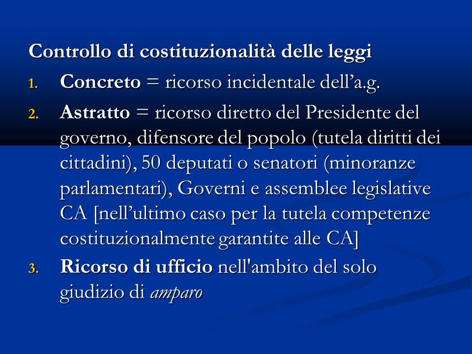Controllo di costituzionalità delle leggi 1.Concreto = ricorso incidentale della.g.