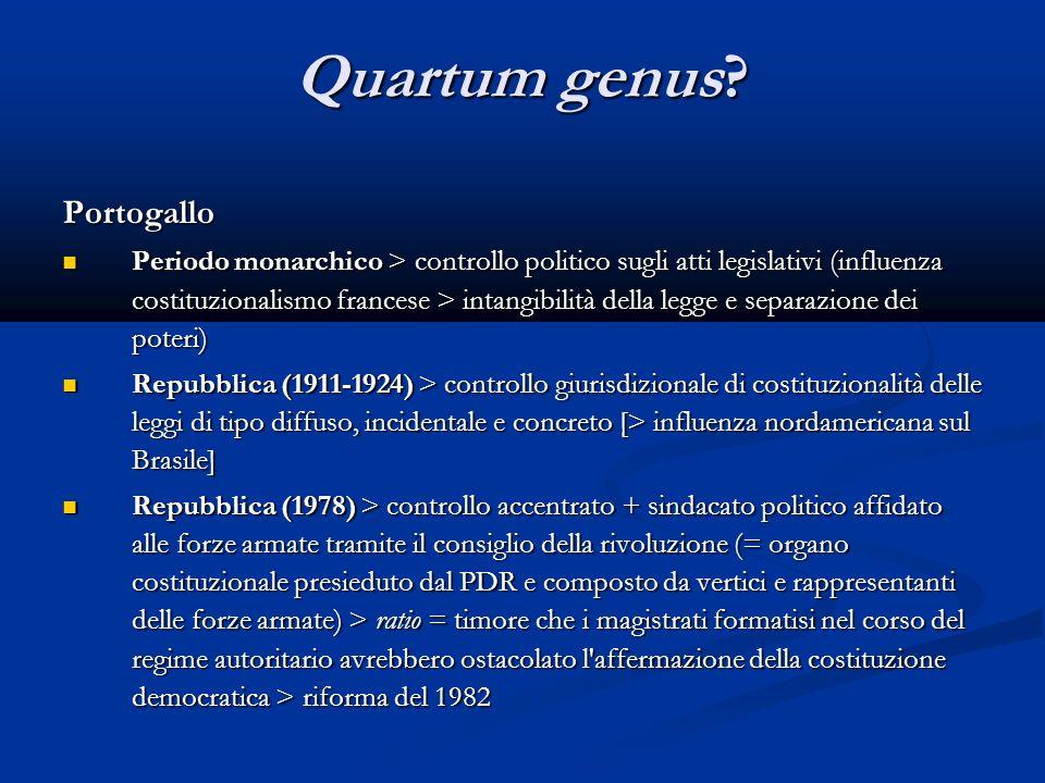 Quartum genus.