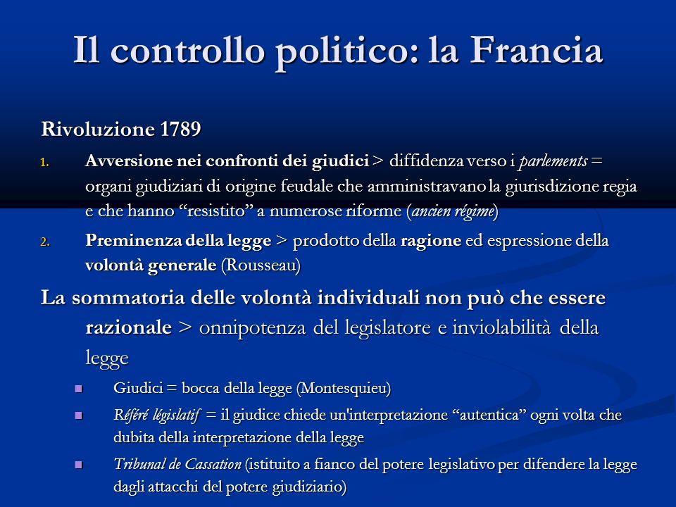 Il controllo politico: la Francia Rivoluzione 1789 1.