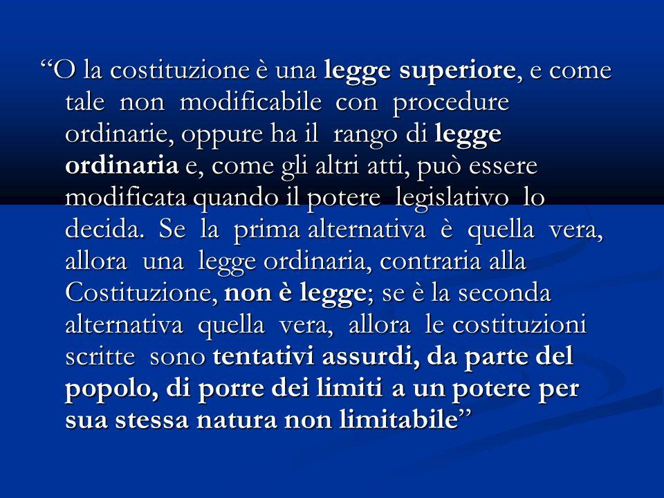 Costituzione del 1946 [artt.