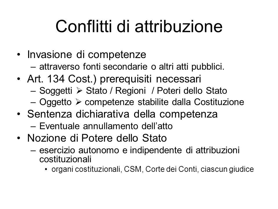 Conflitti di attribuzione Invasione di competenze –attraverso fonti secondarie o altri atti pubblici. Art. 134 Cost.) prerequisiti necessari –Soggetti