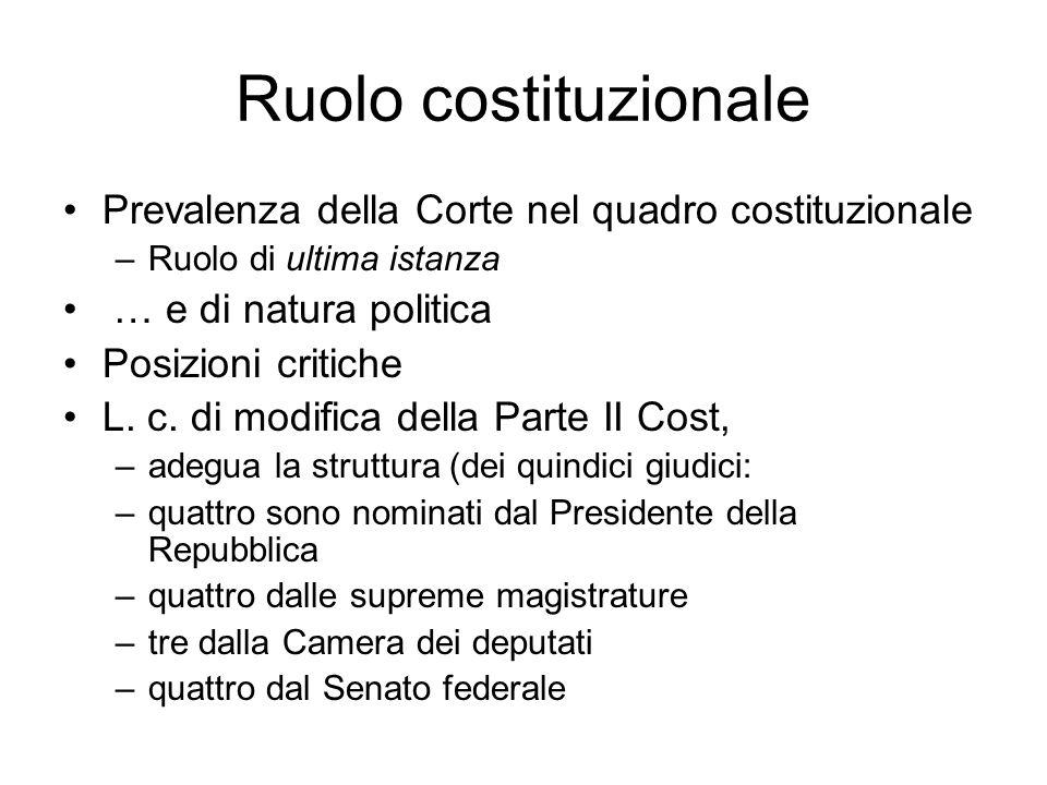 Ruolo costituzionale Prevalenza della Corte nel quadro costituzionale –Ruolo di ultima istanza … e di natura politica Posizioni critiche L. c. di modi