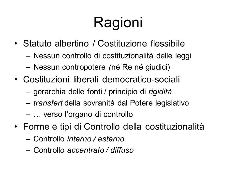 Modello I modelli europei continentali –da autocontrollo al controllo esterno –modello accentrato / rifiuto della giurisdizione diffusa.