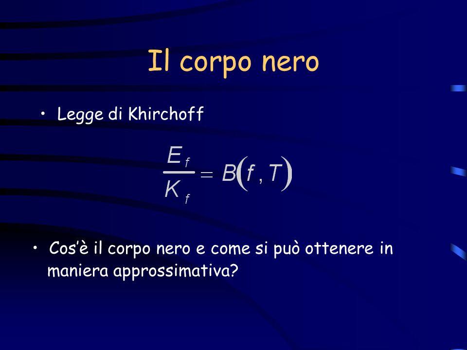 Il corpo nero Legge di Khirchoff Cosè il corpo nero e come si può ottenere in maniera approssimativa?