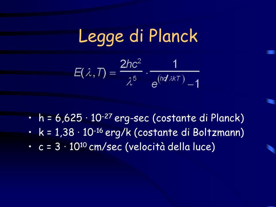 Legge di Planck h = 6,625 · 10 -27 erg-sec (costante di Planck) k = 1,38 · 10 -16 erg/k (costante di Boltzmann) c = 3 · 10 10 cm/sec (velocità della l