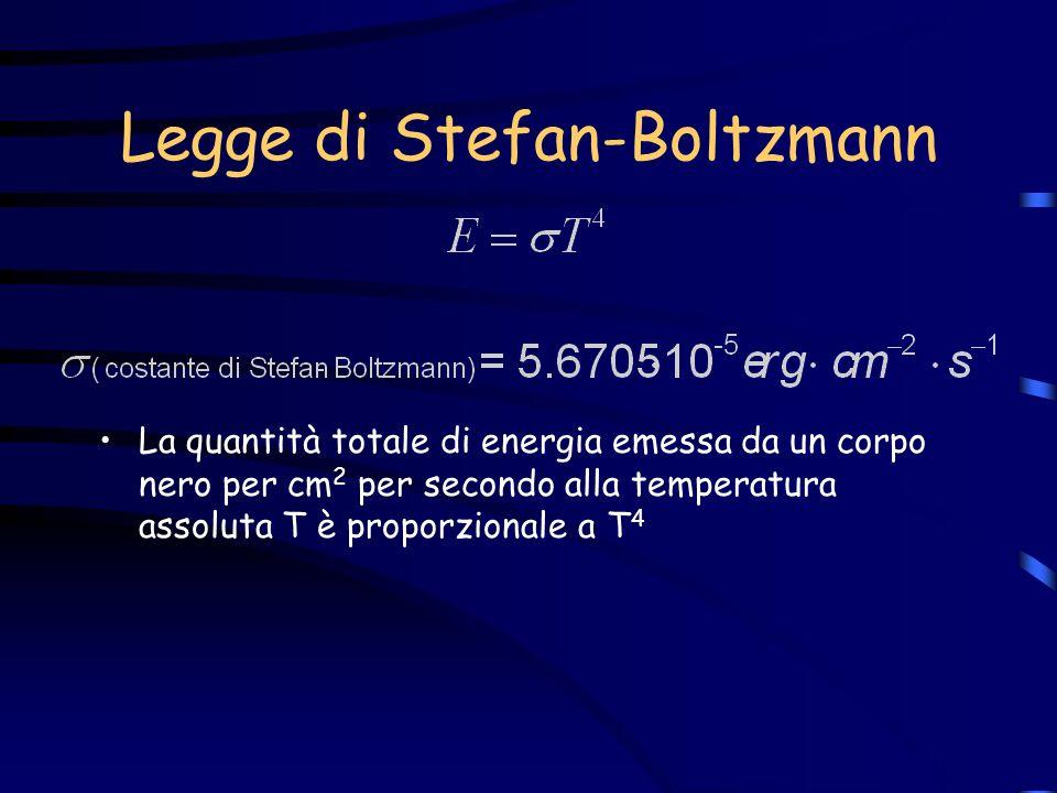 Legge di Stefan-Boltzmann La quantità totale di energia emessa da un corpo nero per cm 2 per secondo alla temperatura assoluta T è proporzionale a T 4