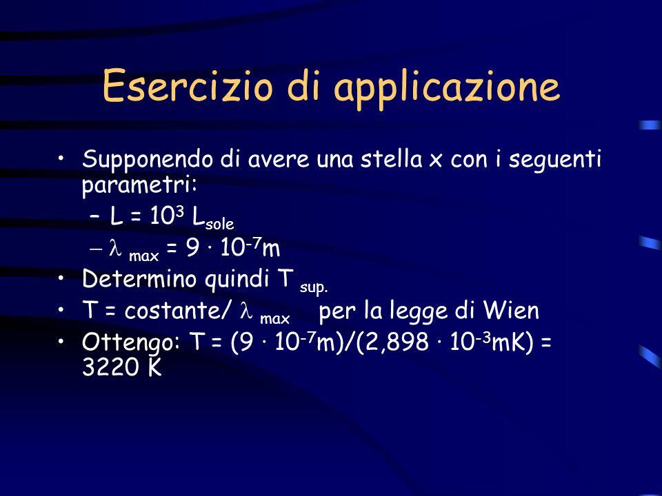 Esercizio di applicazione Supponendo di avere una stella x con i seguenti parametri: –L = 10 3 L sole max = 9 · 10 -7 m Determino quindi T sup. T = co
