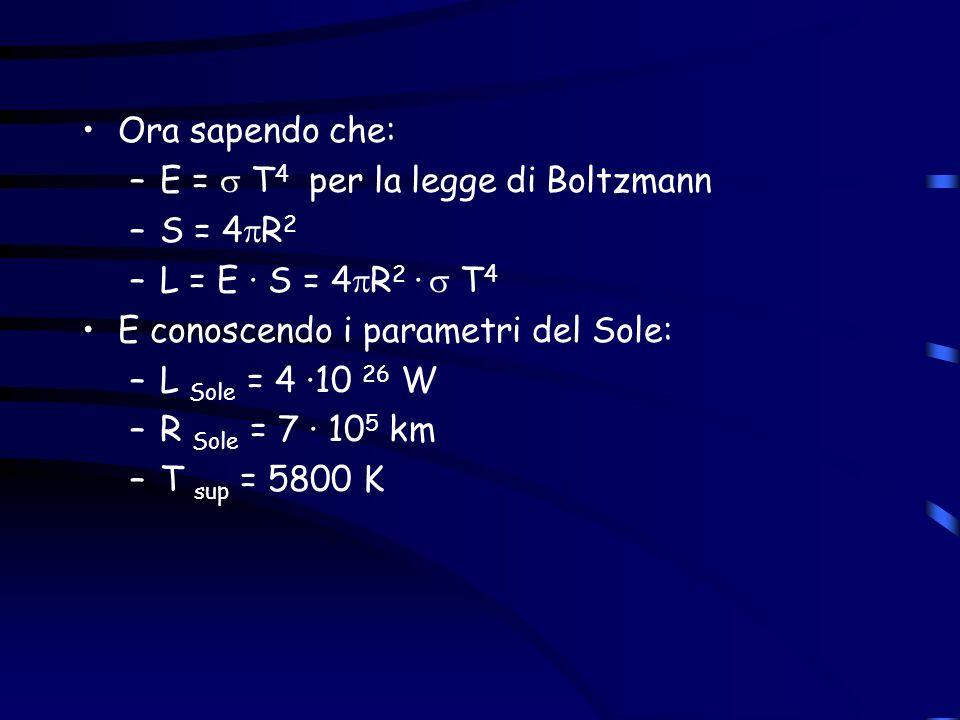Ora sapendo che: –E = T 4 per la legge di Boltzmann –S = 4 R 2 –L = E · S = 4 R 2 · T 4 E conoscendo i parametri del Sole: –L Sole = 4 ·10 26 W –R Sole = 7 · 10 5 km –T sup = 5800 K