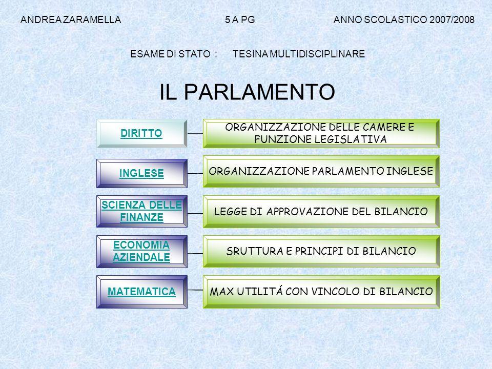 STRUTTURA DEL BILANCIO Il parlamento, come abbiamo visto, con unimportante funzione, approva il bilancio dello Stato.
