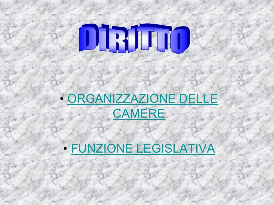 ORGANIZZAZIONE DELLE CAMERE L Italia è una democrazia e come tale è rappresentata principalmente da un organo: il Parlamento.