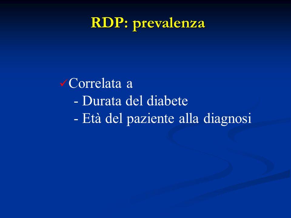 RDP: prevalenza Correlata a - Durata del diabete - Età del paziente alla diagnosi